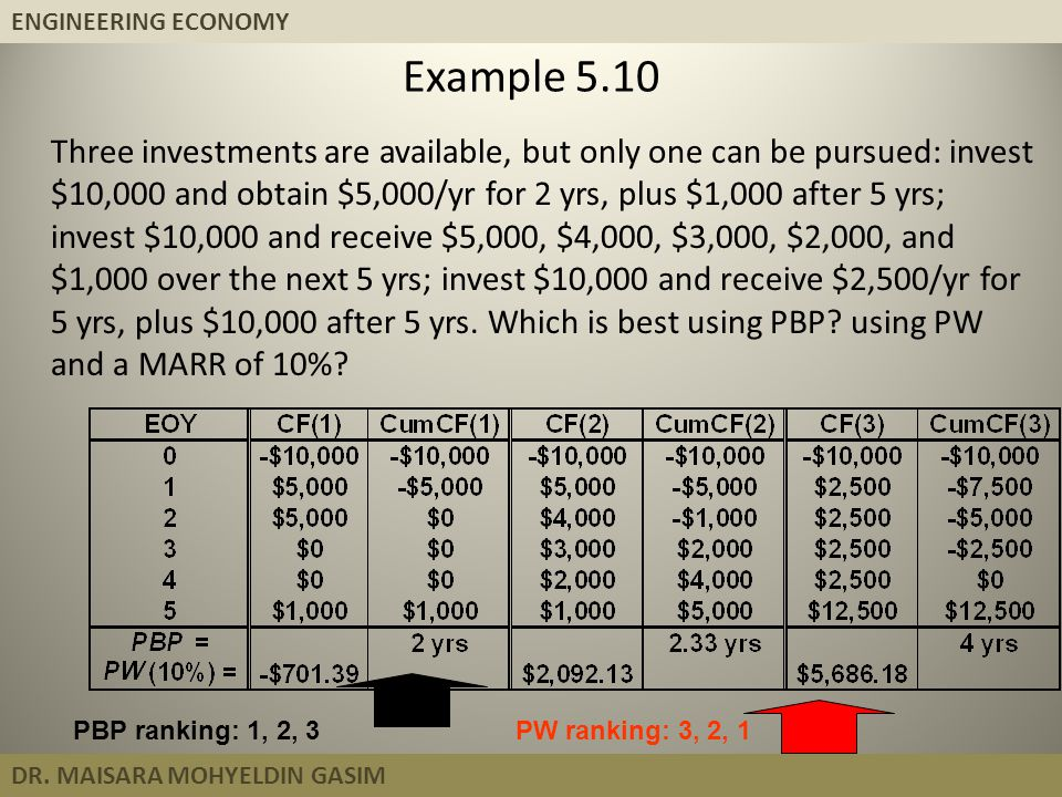 ENGINEERING ECONOMY DR. MAISARA MOHYELDIN GASIM Example 5.10 Three investments are available, but only one can be pursued: invest $10,000 and obtain $