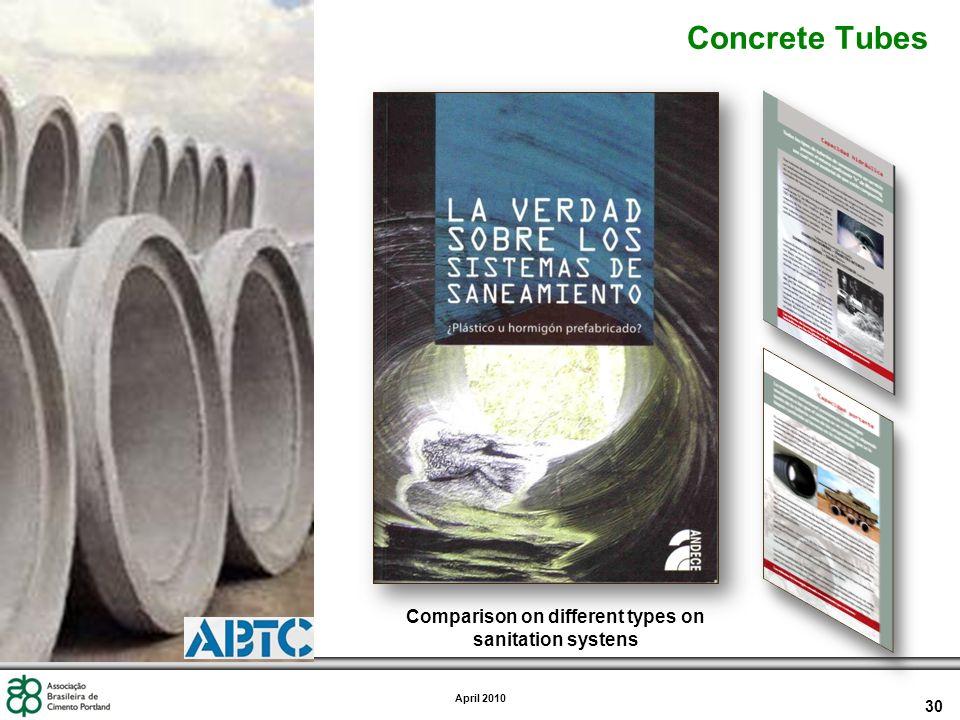 30 April 2010 Concrete Tubes Comparison on different types on sanitation systens