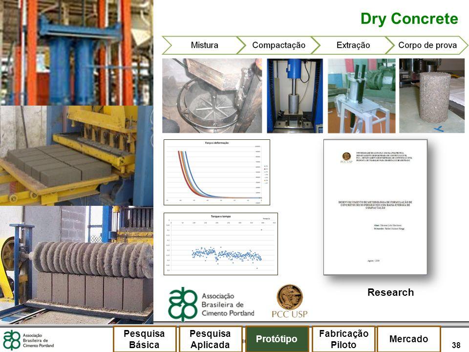 38 April 2010 Dry Concrete Research Pesquisa Básica Pesquisa Aplicada ProtótipoMercado Fabricação Piloto