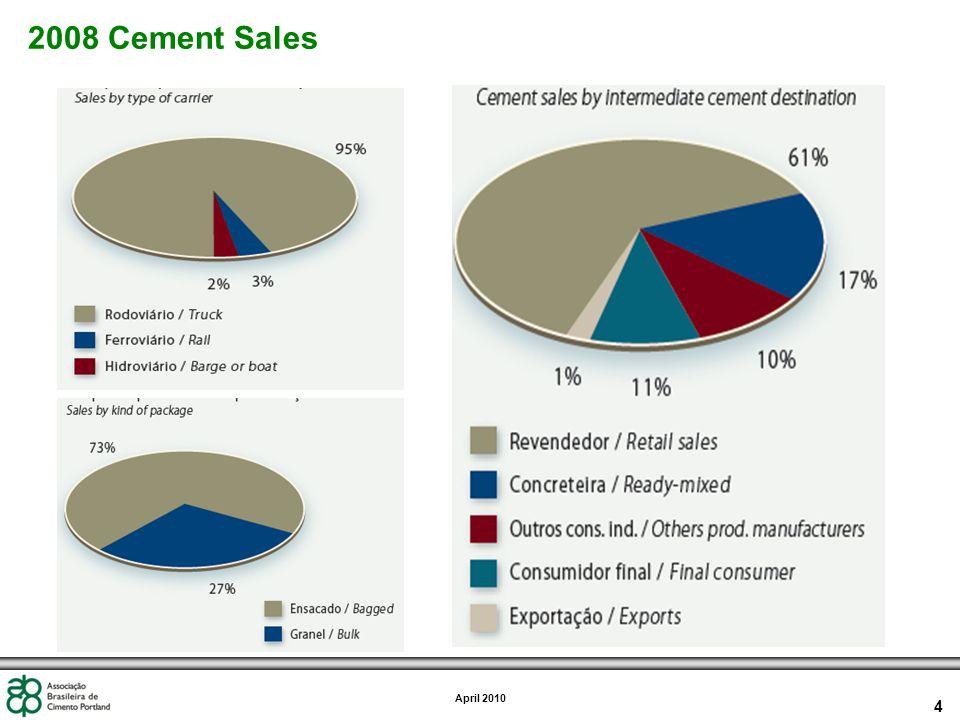4 April 2010 2008 Cement Sales