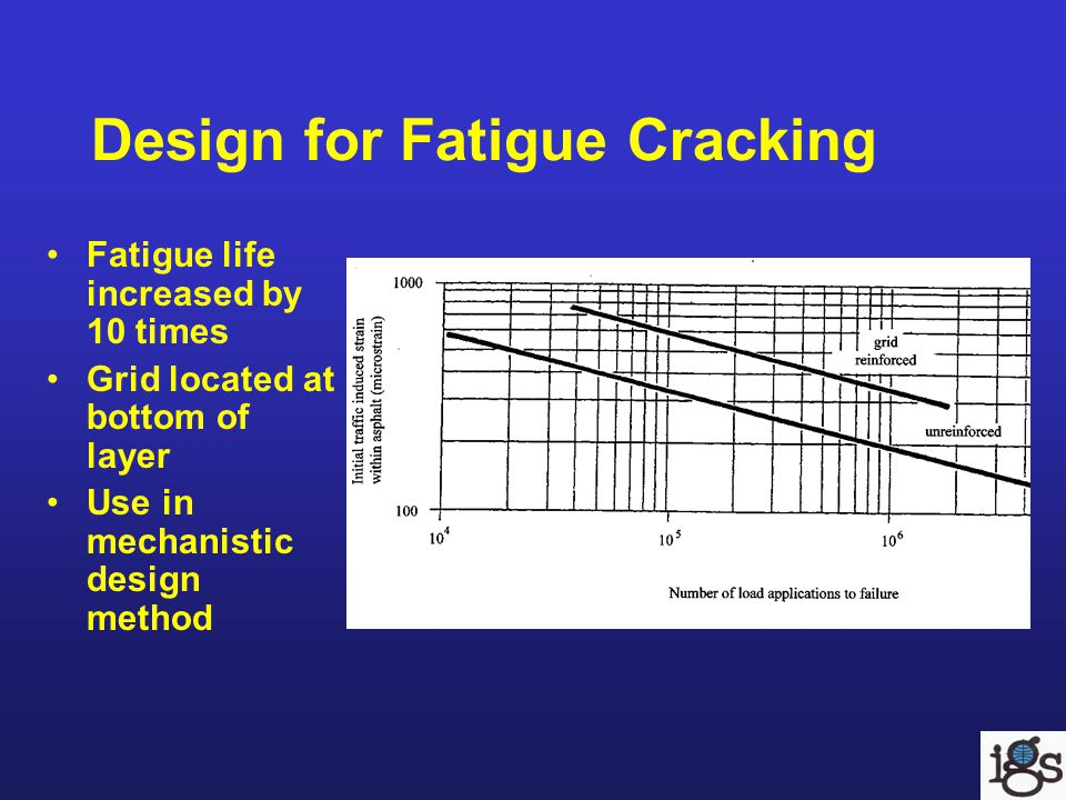 Design for Fatigue Cracking Fatigue life increased by 10 times Grid located at bottom of layer Use in mechanistic design method