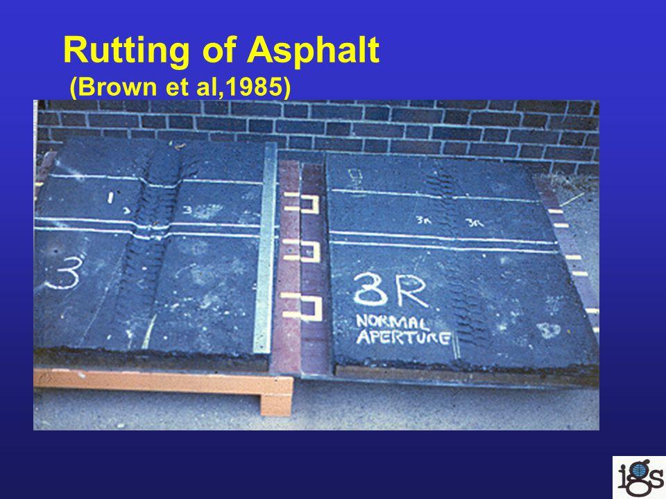 Rutting of Asphalt (Brown et al,1985)