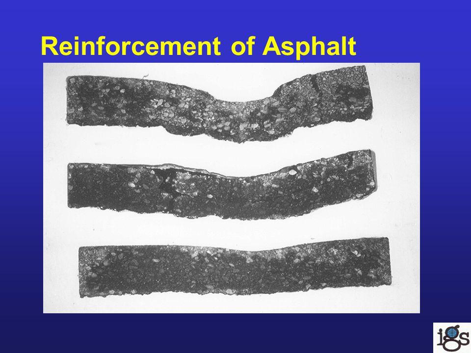 Reinforcement of Asphalt