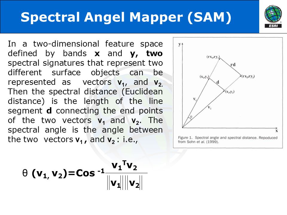 Spectral Angel Mapper (SAM) In a two-dimensional feature space defined by bands x and y, two spectral signatures that represent two different surface