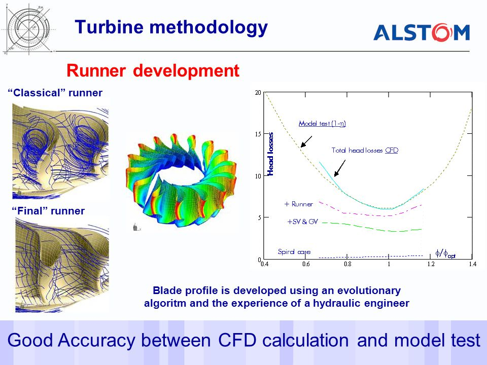 - 35 - Classical runner Blade profile is developed using an evolutionary algoritm and the experience of a hydraulic engineer Turbine methodology Runner development Final runner Good Accuracy between CFD calculation and model test