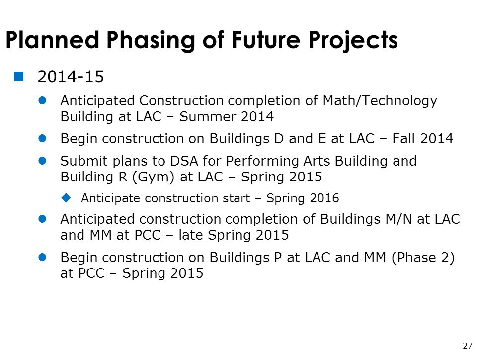 Planned Phasing of Future Projects 27 2014-15 Anticipated Construction completion of Math/Technology Building at LAC – Summer 2014 Begin construction on Buildings D and E at LAC – Fall 2014 Submit plans to DSA for Performing Arts Building and Building R (Gym) at LAC – Spring 2015  Anticipate construction start – Spring 2016 Anticipated construction completion of Buildings M/N at LAC and MM at PCC – late Spring 2015 Begin construction on Buildings P at LAC and MM (Phase 2) at PCC – Spring 2015