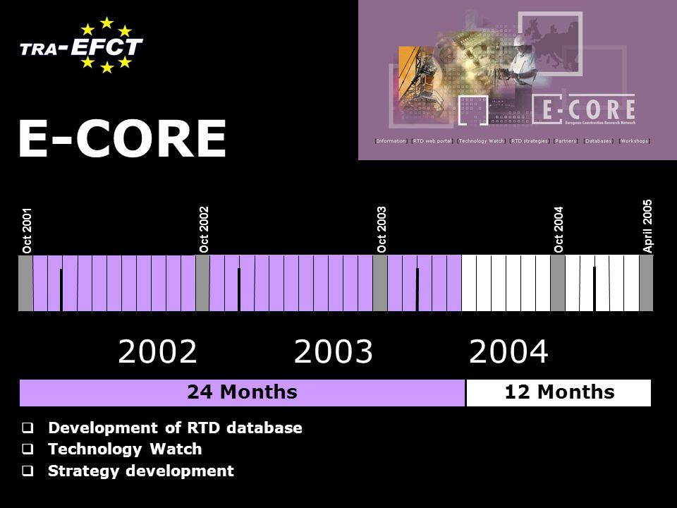 12 Months  Development of RTD database  Technology Watch  Strategy development Oct 2002Oct 2003April 2005 Oct 2001 200220032004 24 Months Oct 2004 E-CORE