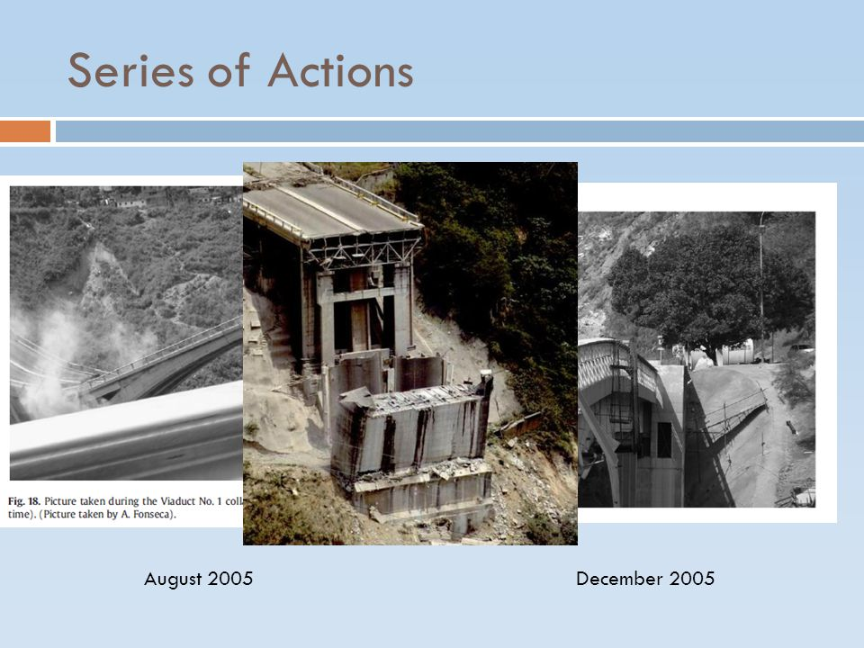 Series of Actions August 2005December 2005