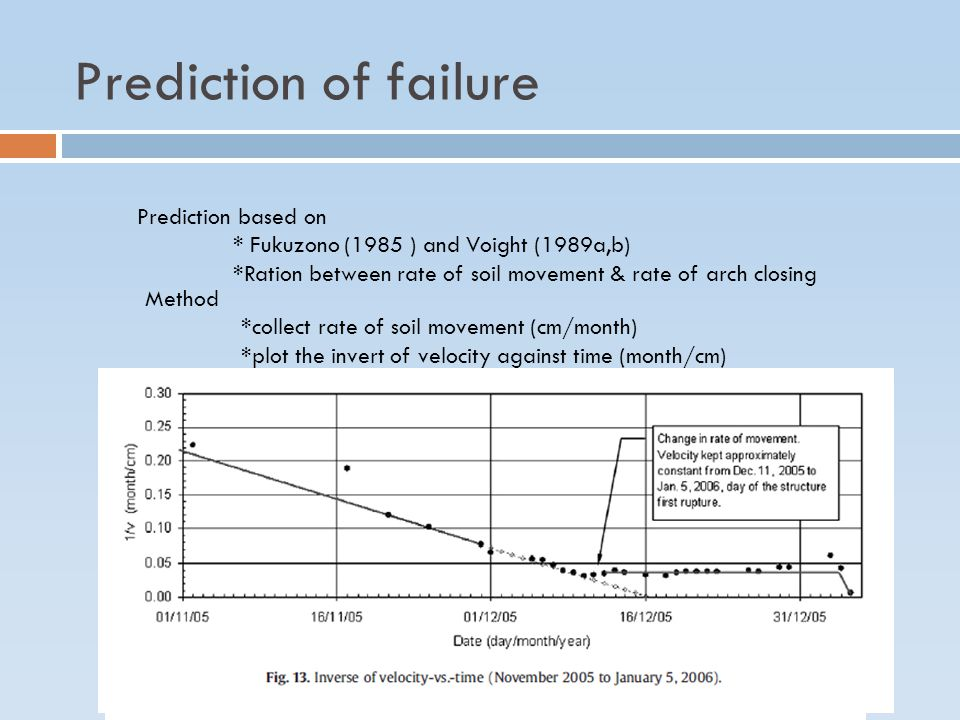 Prediction of failure Prediction based on * Fukuzono (1985 ) and Voight (1989a,b) *Ration between rate of soil movement & rate of arch closing Method *collect rate of soil movement (cm/month) *plot the invert of velocity against time (month/cm)