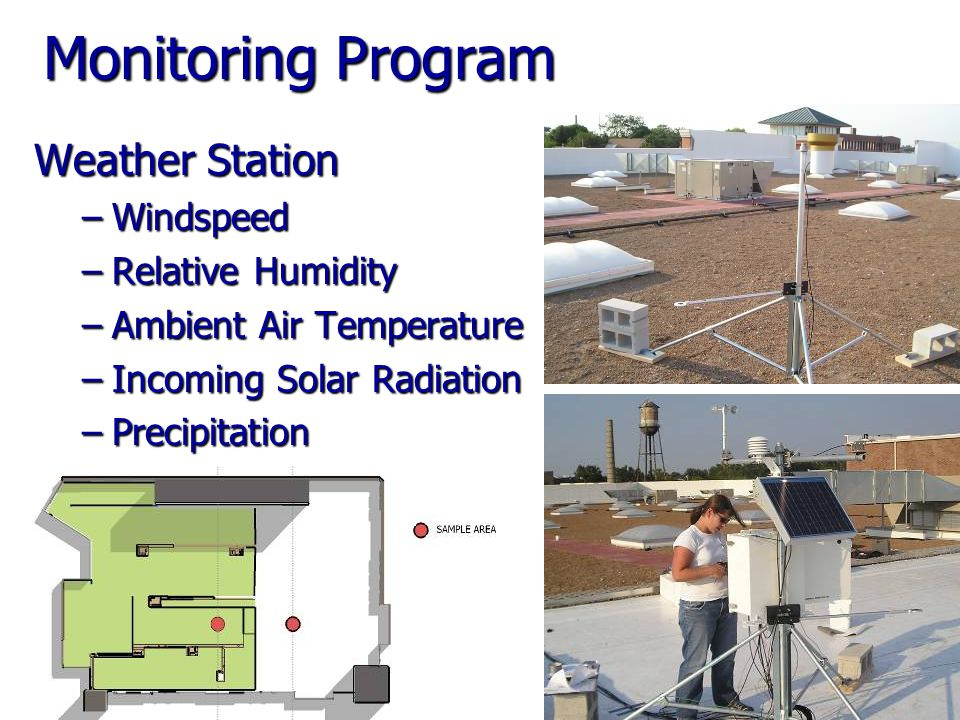 Monitoring Program Weather Station –Windspeed –Relative Humidity –Ambient Air Temperature –Incoming Solar Radiation –Precipitation