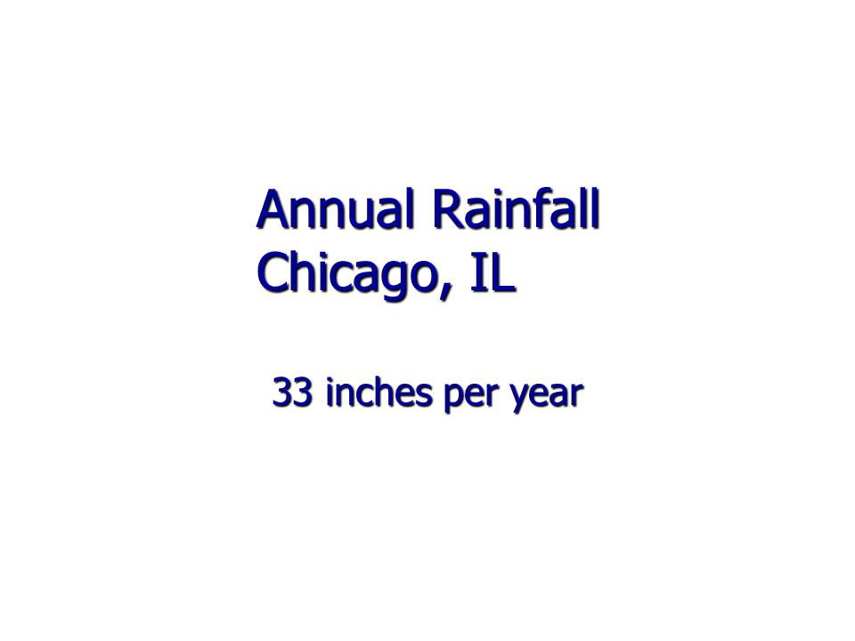 Annual Rainfall Chicago, IL 33 inches per year