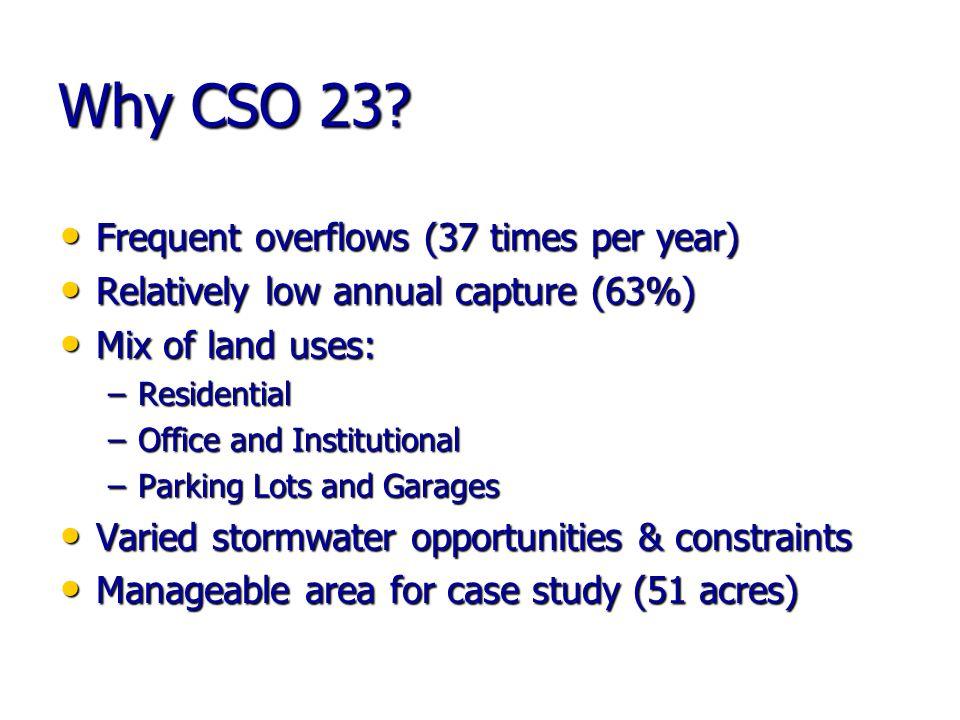 Why CSO 23.