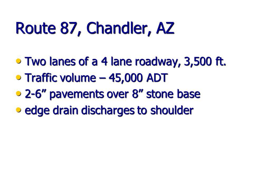 Route 87, Chandler, AZ Two lanes of a 4 lane roadway, 3,500 ft.