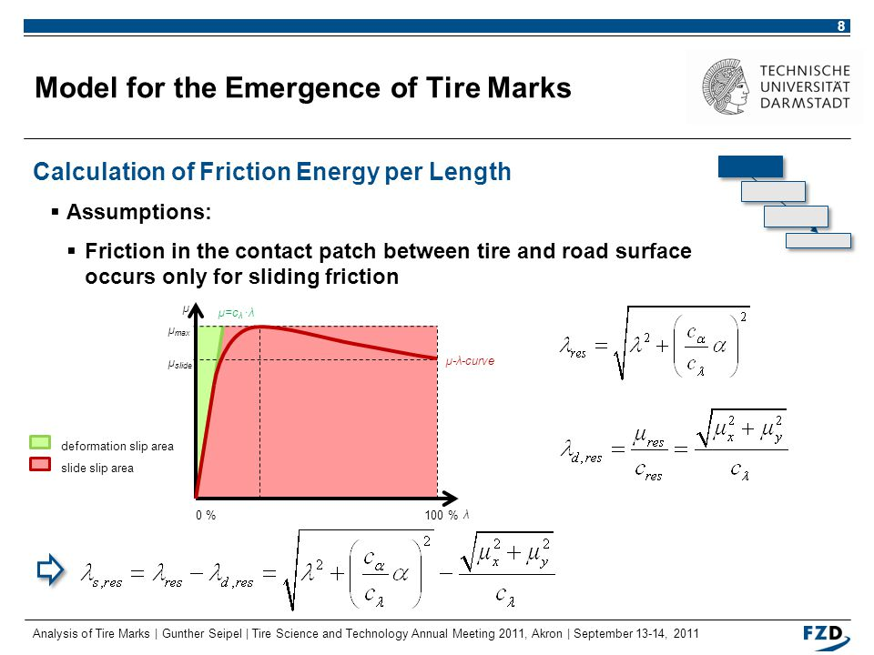 Analysis of Tire Marks | Gunther Seipel | Tire Science and Technology Annual Meeting 2011, Akron | September 13-14, 2011 8 Model for the Emergence of Tire Marks Calculation of Friction Energy per Length  Assumptions:  Friction in the contact patch between tire and road surface occurs only for sliding friction λ µ µ max 0 %100 % µ slide µ=c λ ∙λ µ-λ-curve deformation slip area slide slip area