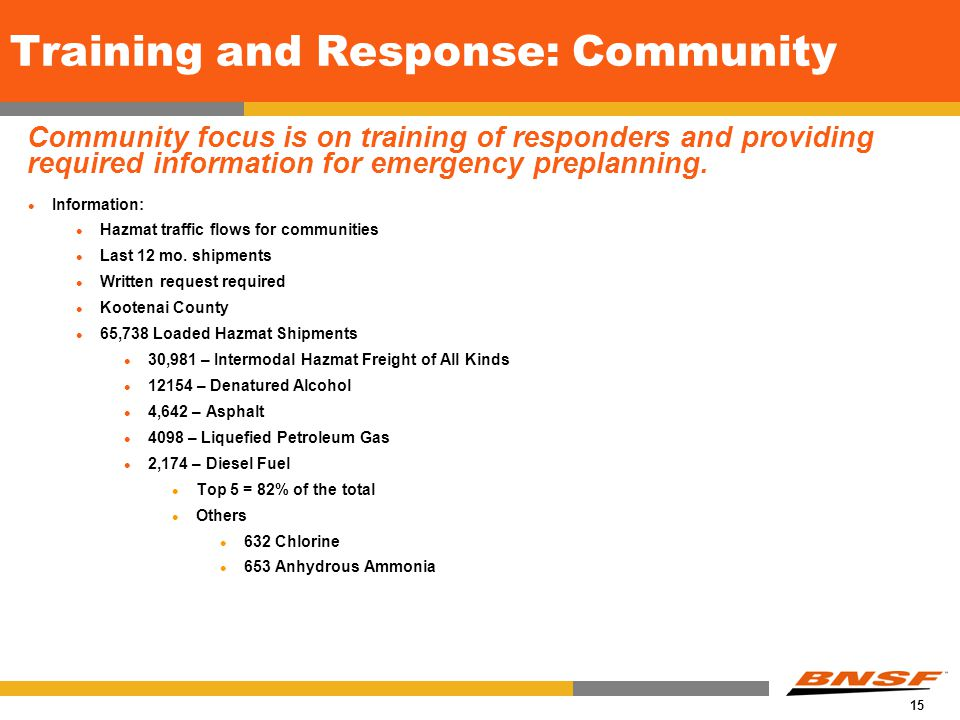 15 Training and Response: Community Information: Hazmat traffic flows for communities Last 12 mo.