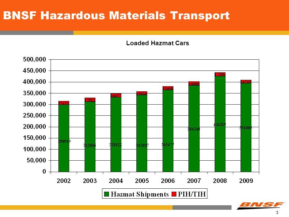 3 BNSF Hazardous Materials Transport Loaded Hazmat Cars