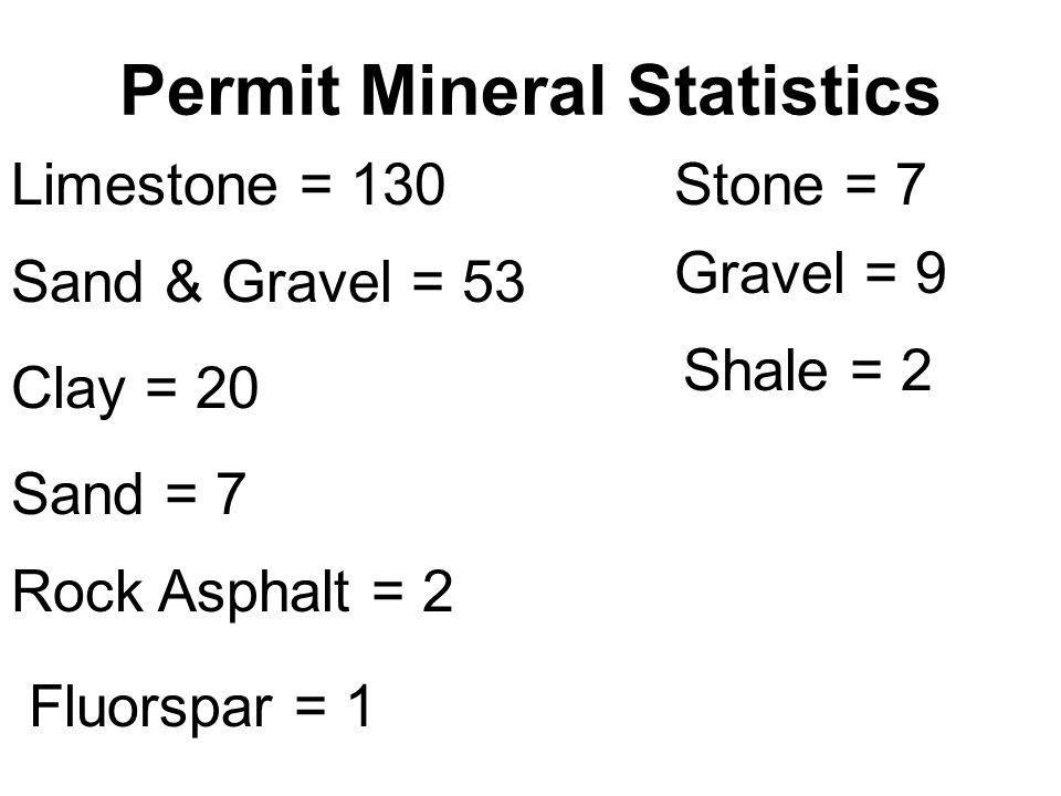 Permit Mineral Statistics Limestone = 130 Sand & Gravel = 53 Clay = 20 Sand = 7 Rock Asphalt = 2 Fluorspar = 1 Stone = 7 Gravel = 9 Shale = 2