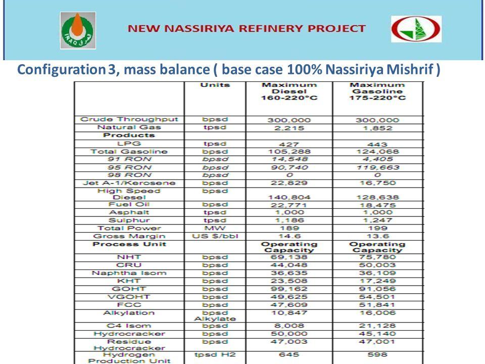 Configuration 3, mass balance ( base case 100% Nassiriya Mishrif )