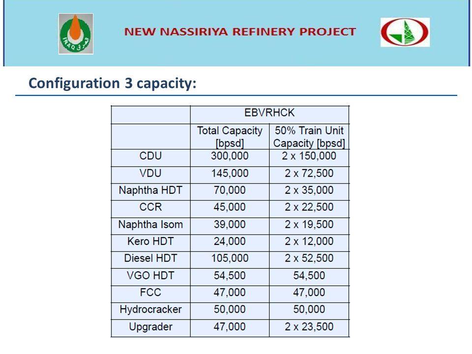 Configuration 3 capacity: