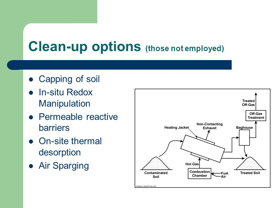 Clean-up options (those not employed) Capping of soil In-situ Redox Manipulation Permeable reactive barriers On-site thermal desorption Air Sparging