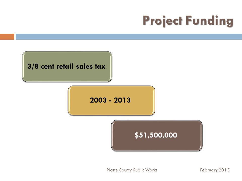 Cost of Kansas City Projects Platte County Public Works  Green Hills Road  $791,007  Congress Avenue  $3,400,301  Congress & Tiffany  $4,915,624  Barry Road & I-29  $2,679,328  Barry Road West  $4,109,508  Program Administration  $927,644 TOTAL: $16,895,768 Supplemented with other funds: PIAC, TIF, FHWA, Impact Fees, PHSD * January 2013