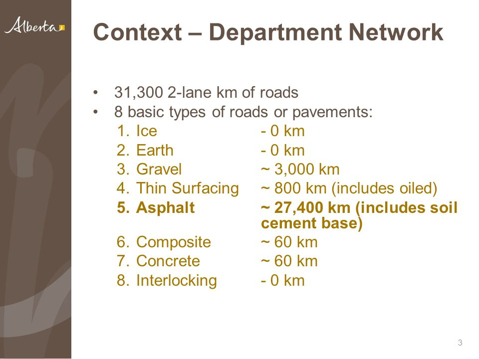 Context – Department Network 31,300 2-lane km of roads 8 basic types of roads or pavements: 1.Ice- 0 km 2.Earth - 0 km 3.Gravel~ 3,000 km 4.Thin Surfa