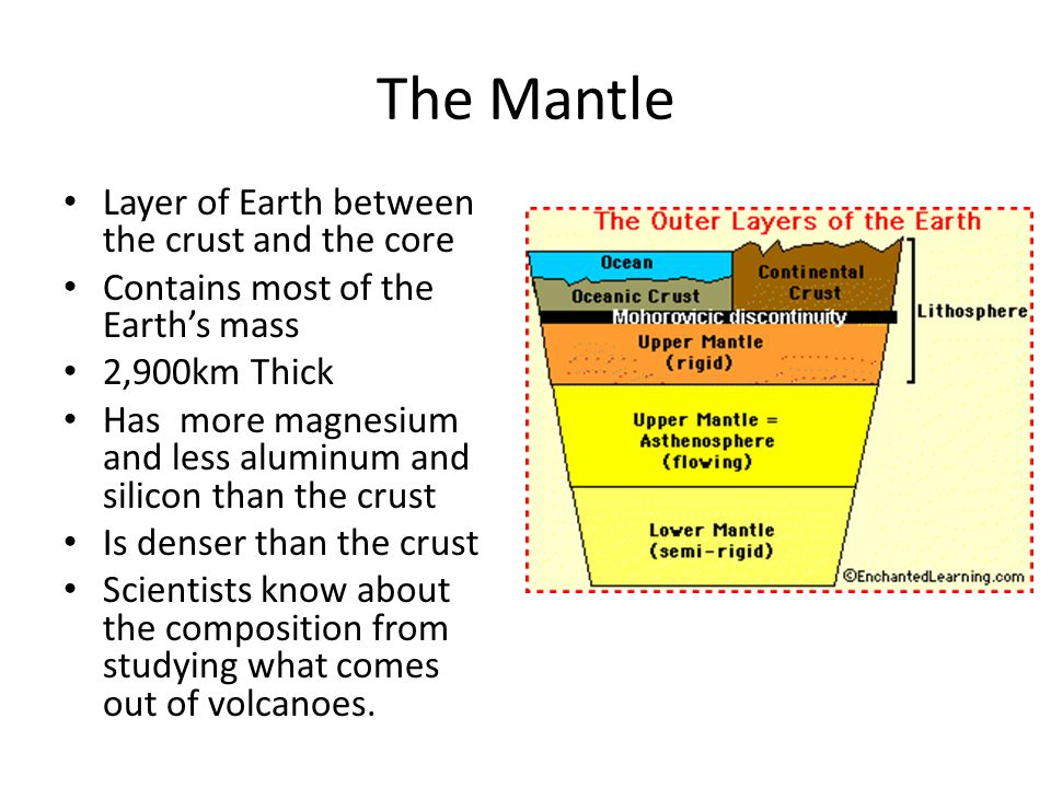 The Core Below the mantle and to the center of the Earth 3,430 Km Thick Believed to be mostly Iron, smaller amounts of Nickel The core has two parts: the inner core, which is a solid and the outer core, a liquid.