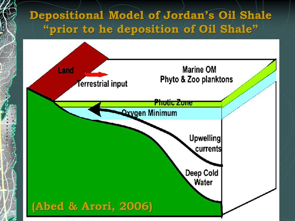 "Depositional Model of Jordan's Oil Shale ""prior to he deposition of Oil Shale"" (Abed & Arori, 2006)"
