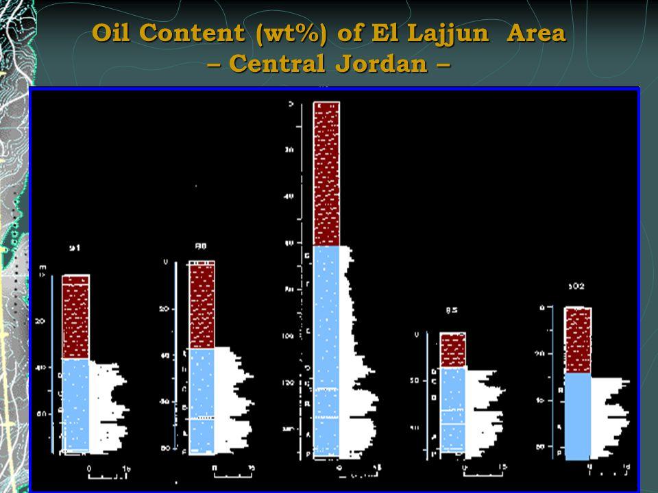 Oil Content (wt%) of El Lajjun Area – Central Jordan –