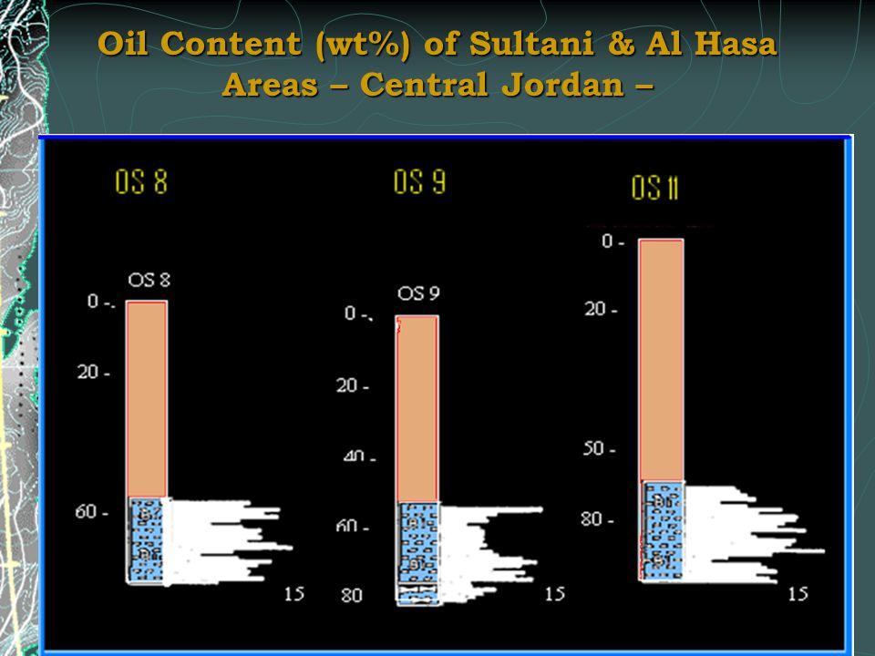 Oil Content (wt%) of Sultani & Al Hasa Areas – Central Jordan –
