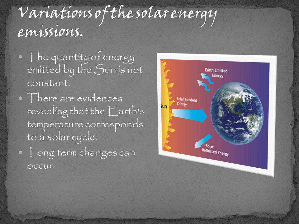 The quantity of energy emitted by the Sun is not constant.