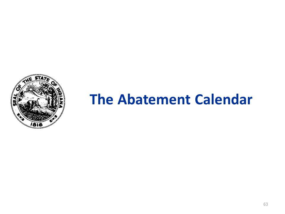The Abatement Calendar 63