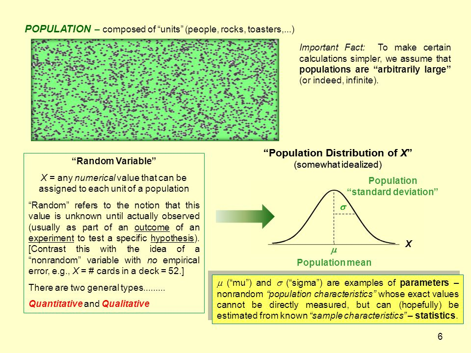 X Population Distribution of X (somewhat idealized)   Population Distribution of X (somewhat idealized) X   POPULATION – composed of units (people, rocks, toasters,...) Important Fact: To make certain calculations simpler, we assume that populations are arbitrarily large (or indeed, infinite).