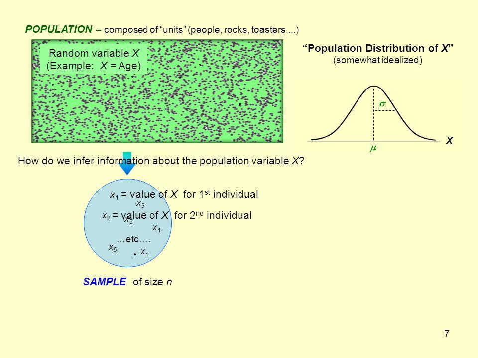 x 1 + x 2 + x 3 + x 4 + x 5 + x 6 + … + x n 8 Population Distribution of X (somewhat idealized) X   Random variable X (Example: X = Age) x1x1 x2x2 x3x3 x4x4 x5x5 x6x6 …etc….