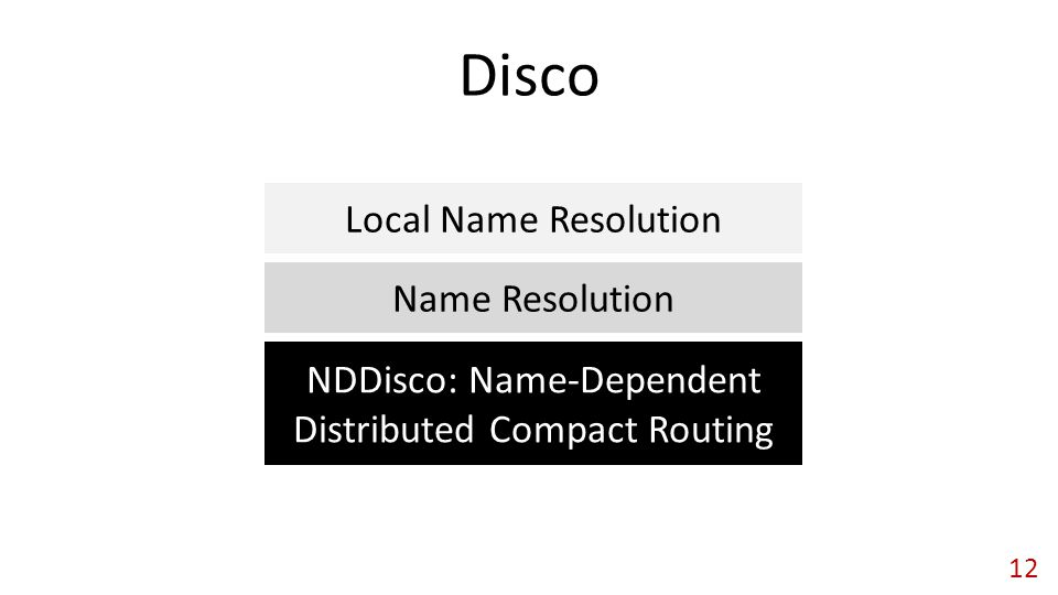 Disco Local Name Resolution Name Resolution NDDisco: Name-Dependent Distributed Compact Routing 12