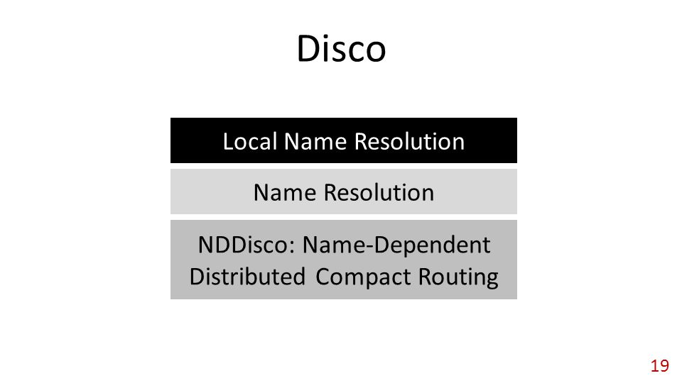 Disco Local Name Resolution Name Resolution NDDisco: Name-Dependent Distributed Compact Routing Local Name Resolution 19
