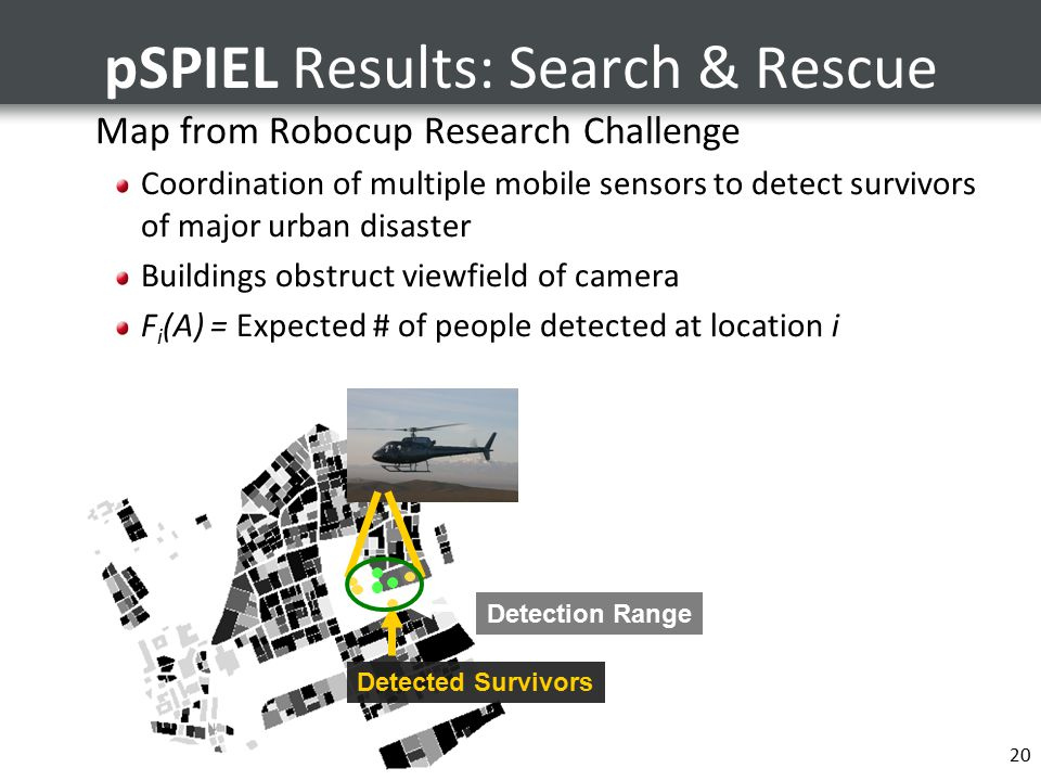 20 pSPIEL Results: Search & Rescue Map from Robocup Research Challenge Coordination of multiple mobile sensors to detect survivors of major urban disaster Buildings obstruct viewfield of camera F i (A) = Expected # of people detected at location i Detection Range Detected Survivors