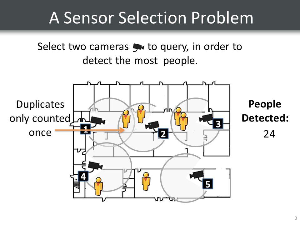 Set V of sensors, |V| = n Select a set of k sensors Sensing quality model NP-hard… 4 A Sensor Selection Problem