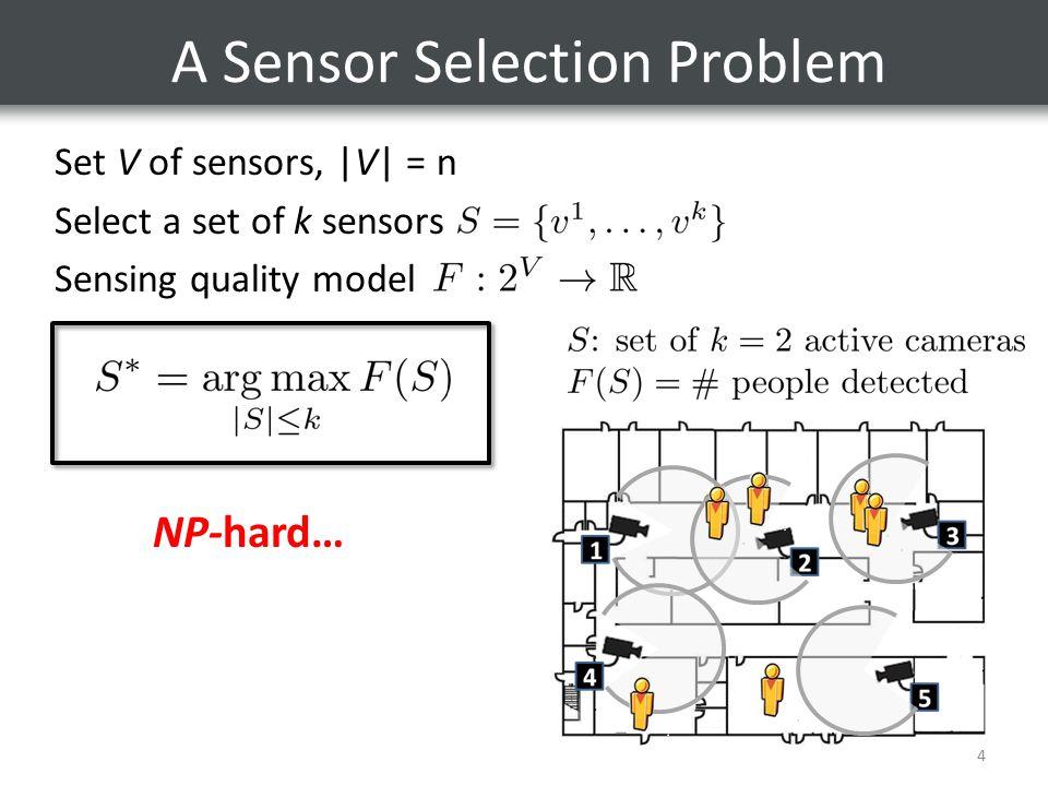 5 Submodularity Diminishing returns property for adding more sensors.