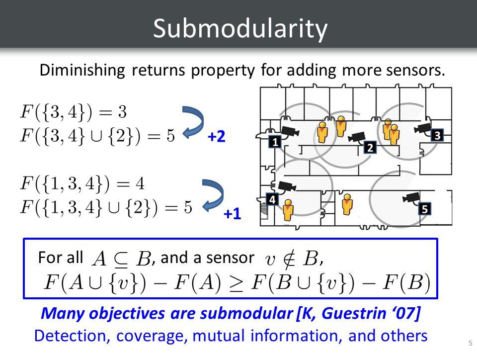 Greedy algorithm 6 Lets choose sensors S = {v 1, …, v k } greedily [Nemhauser et al '78] If F is submodular, greedy algorithm gives constant factor approx.: