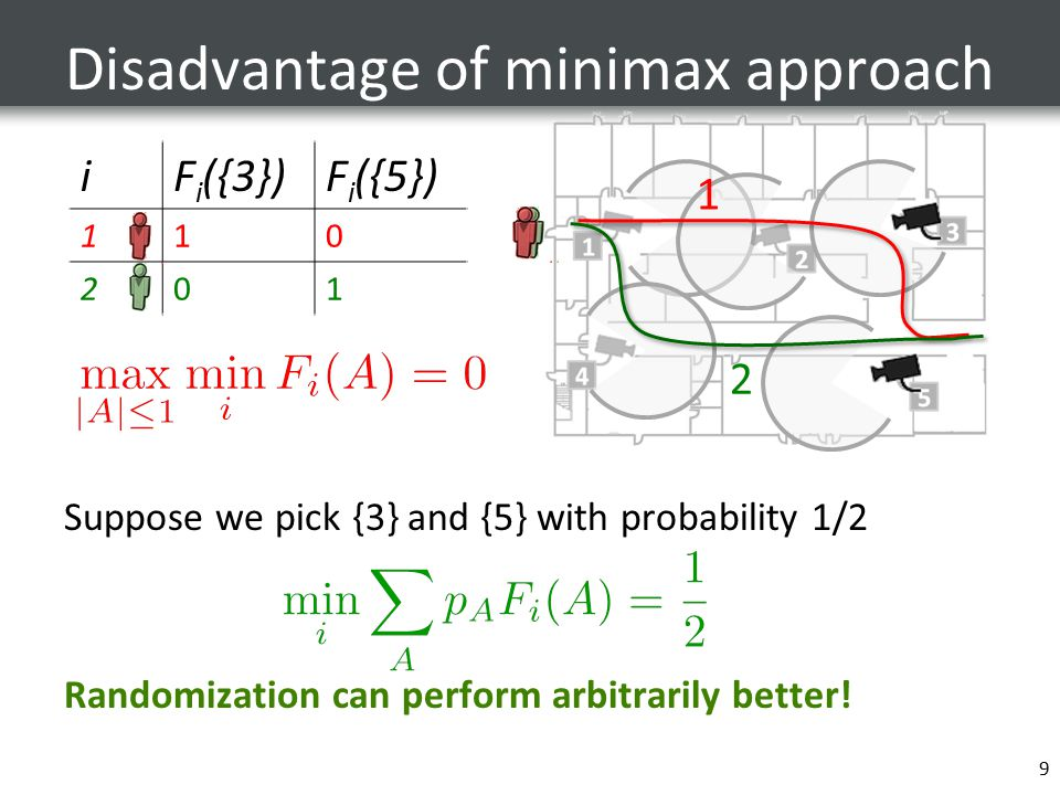 Disadvantage of minimax approach Suppose we pick {3} and {5} with probability 1/2 Randomization can perform arbitrarily better.