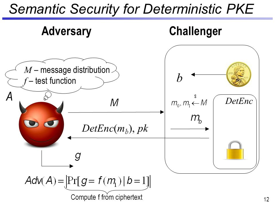 Compute f from ciphertext Semantic Security for Deterministic PKE 12 AdversaryChallenger DetEnc b DetEnc(m b ), pk A M – message distribution f – test function