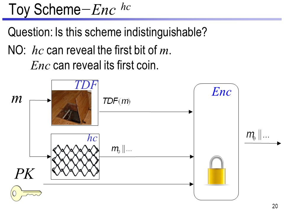 Toy Scheme −Enc hc Question: Is this scheme indistinguishable.