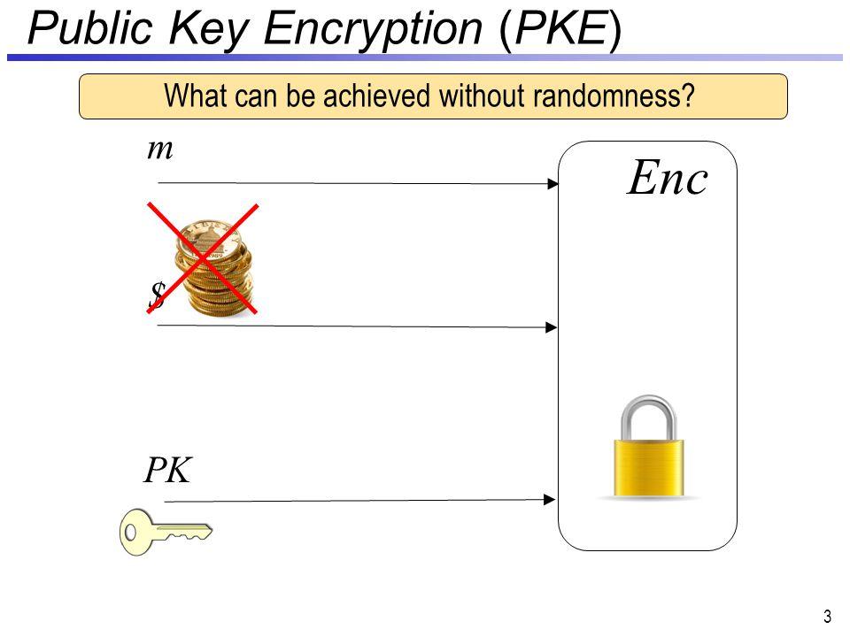 Indistinguishability for Deterministic PKE 14 b DetEnc(m), pk AdversaryChallenger A DetEnc M 0 – message distribution M 1 – message distribution