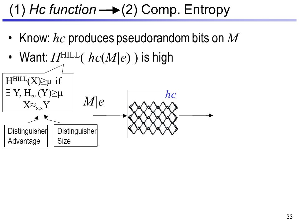 33 Know: hc produces pseudorandom bits on M Want: H HILL ( hc(M|e) ) is high M|e hc (1) Hc function (2) Comp.
