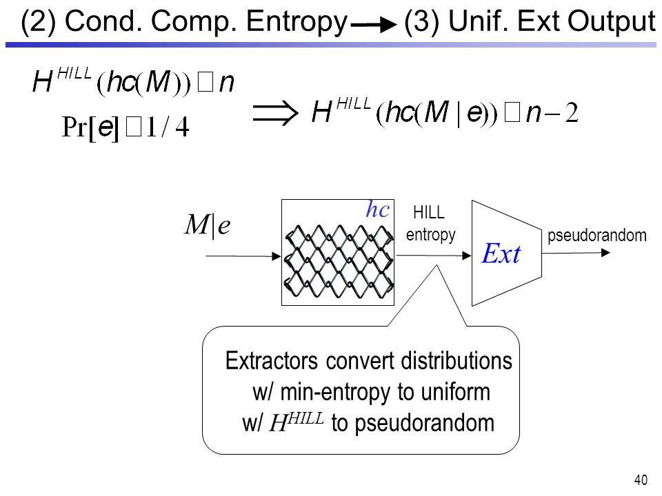 40 M|e Ext HILL entropy pseudorandom  Extractors convert distributions w/ min-entropy to uniform w/ H HILL to pseudorandom hc (2) Cond.