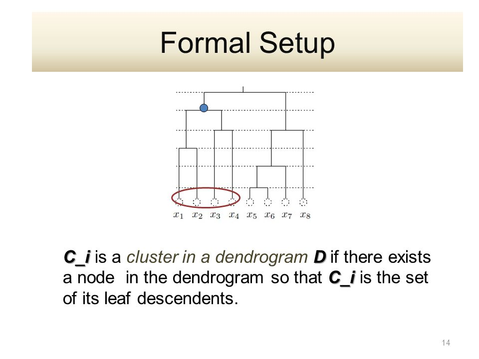 C_iD C_i C_i is a cluster in a dendrogram D if there exists a node in the dendrogram so that C_i is the set of its leaf descendents. 14 Formal Setup