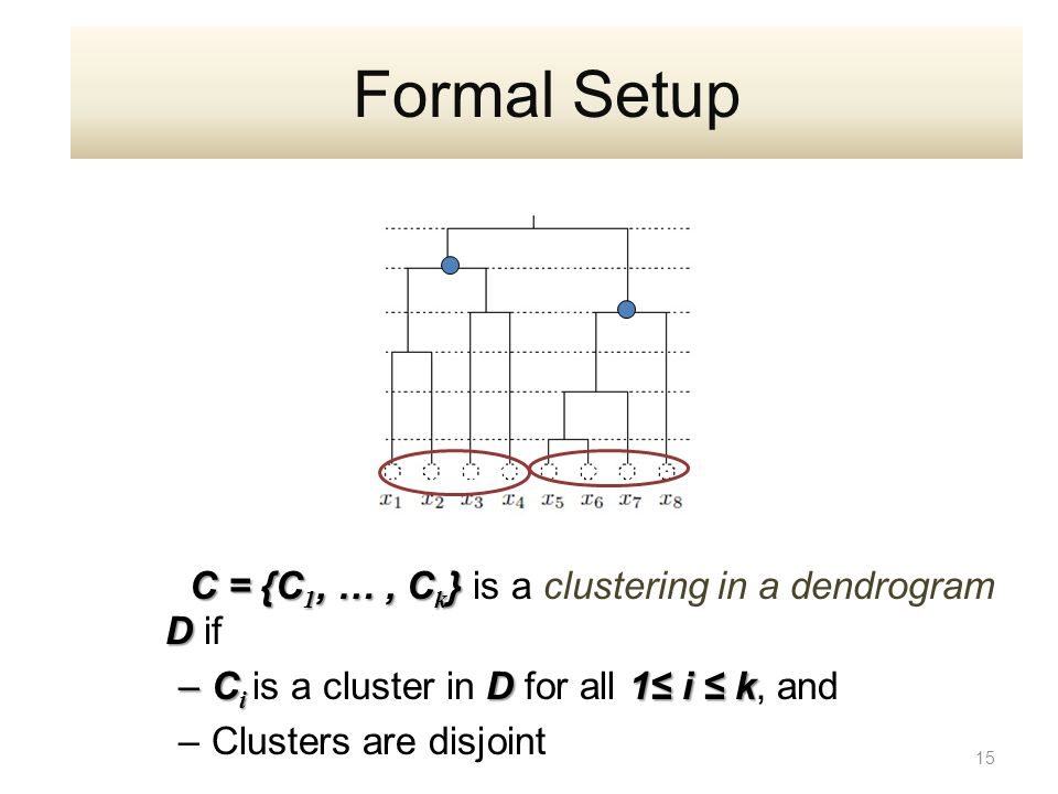 C = {C 1, …, C k } D C = {C 1, …, C k } is a clustering in a dendrogram D if –C i D1≤ i ≤ k –C i is a cluster in D for all 1≤ i ≤ k, and –Clusters are