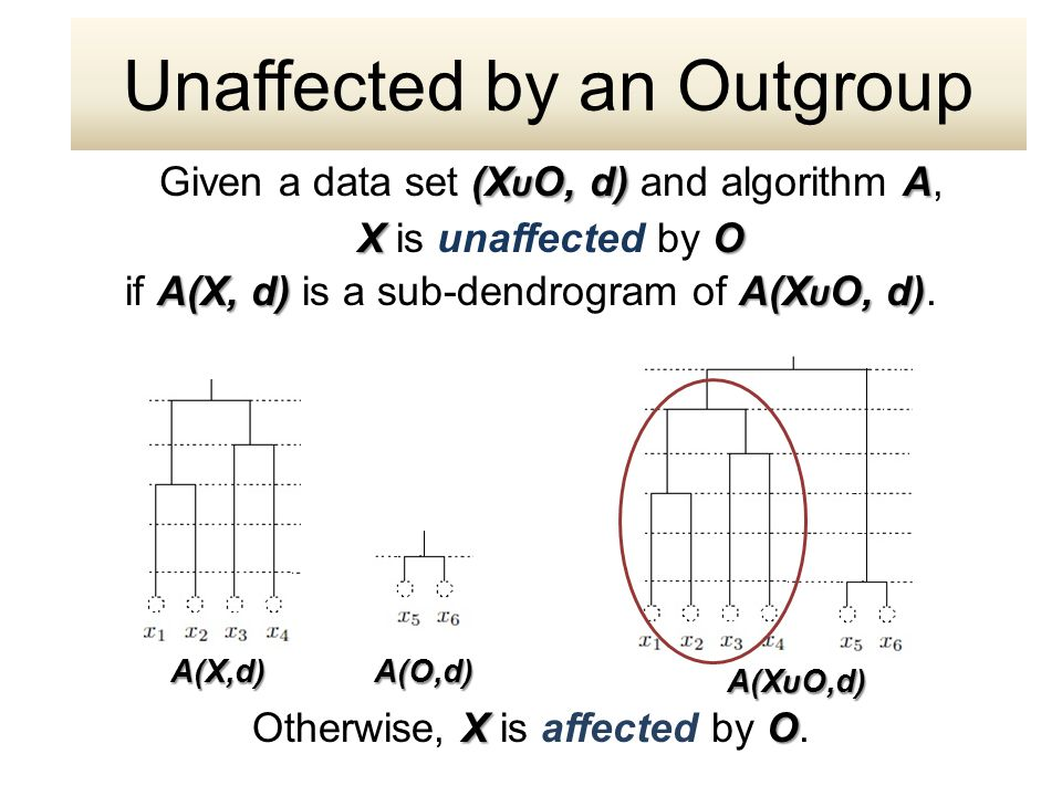 (X u O, d) A Given a data set (X u O, d) and algorithm A, XO X is unaffected by O A(X, d)A(X u O, d) if A(X, d) is a sub-dendrogram of A(X u O, d).