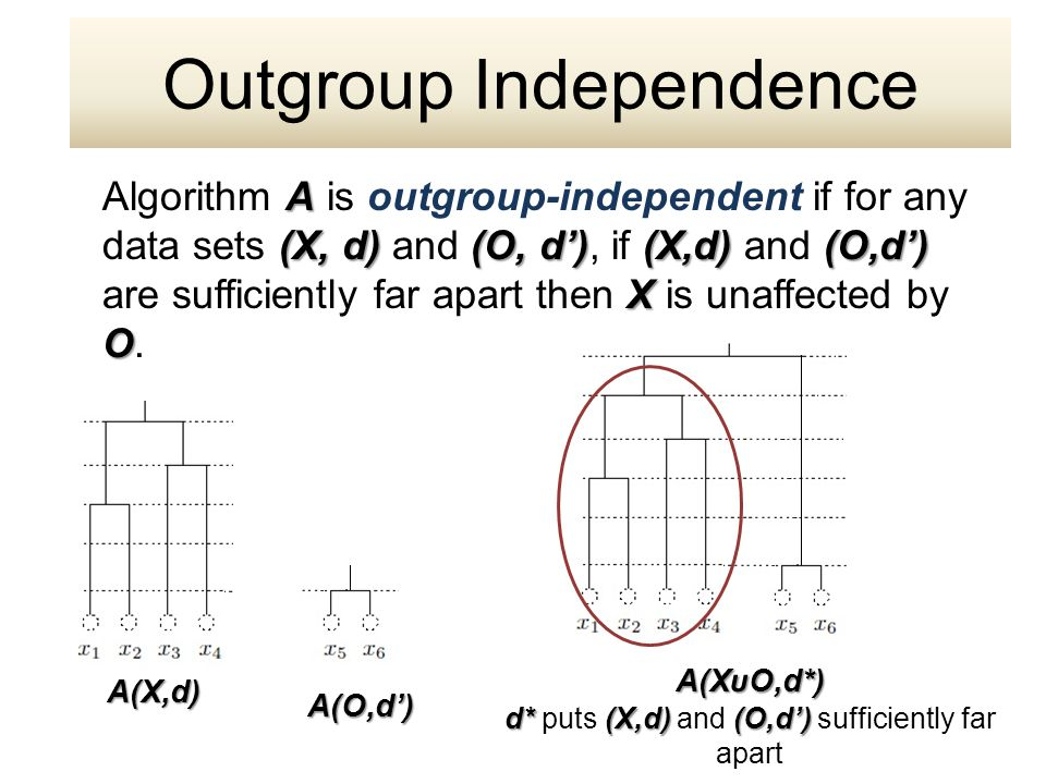 A (X, d) (O, d')(X,d) (O,d') X O Algorithm A is outgroup-independent if for any data sets (X, d) and (O, d'), if (X,d) and (O,d') are sufficiently far
